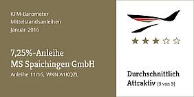 Anleihe Ms Deutschland
